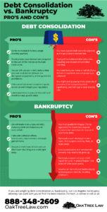 Debt Consolidation vs. Bankruptcy