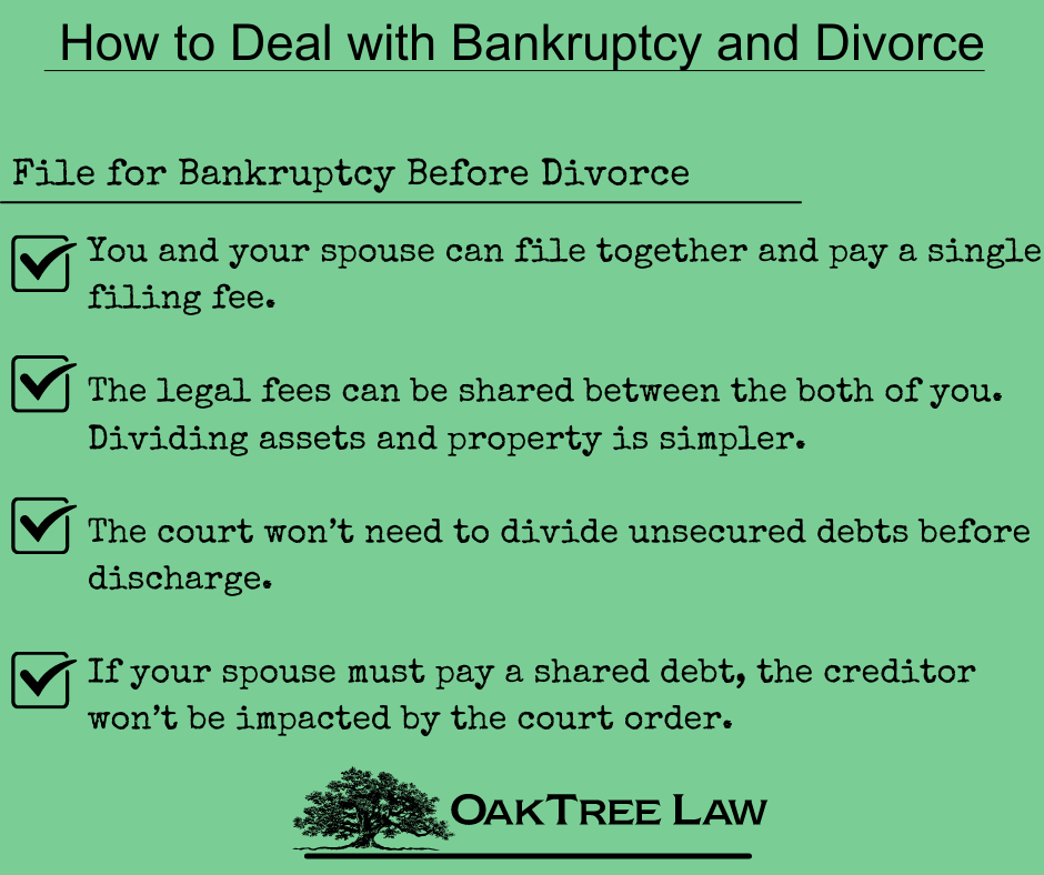 Bankruptcy and Divorce Tips